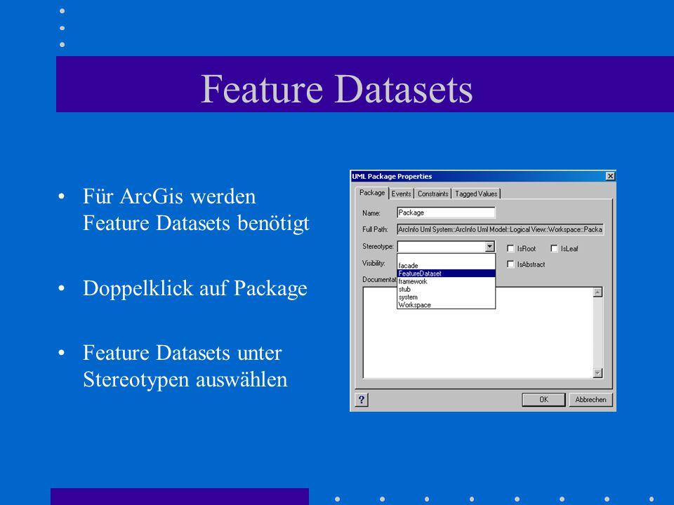 Feature Datasets Für ArcGis werden Feature Datasets benötigt Doppelklick auf Package Feature Datasets unter Stereotypen auswählen