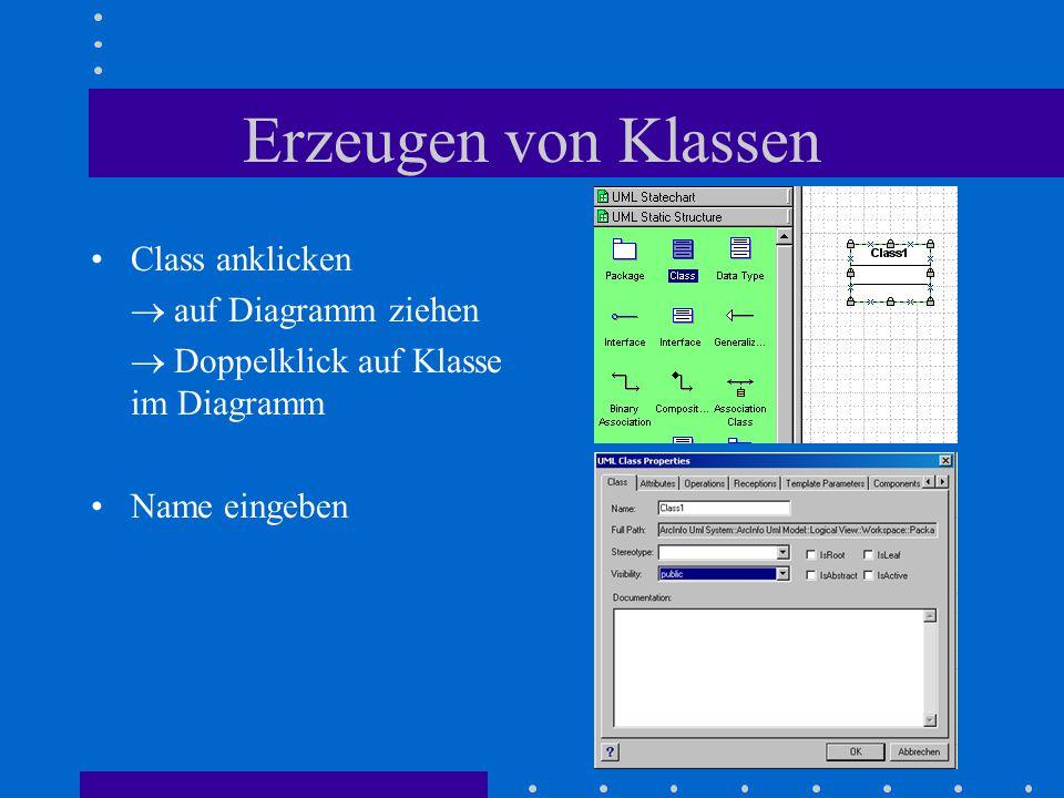 Erzeugen von Klassen Class anklicken  auf Diagramm ziehen  Doppelklick auf Klasse im Diagramm Name eingeben