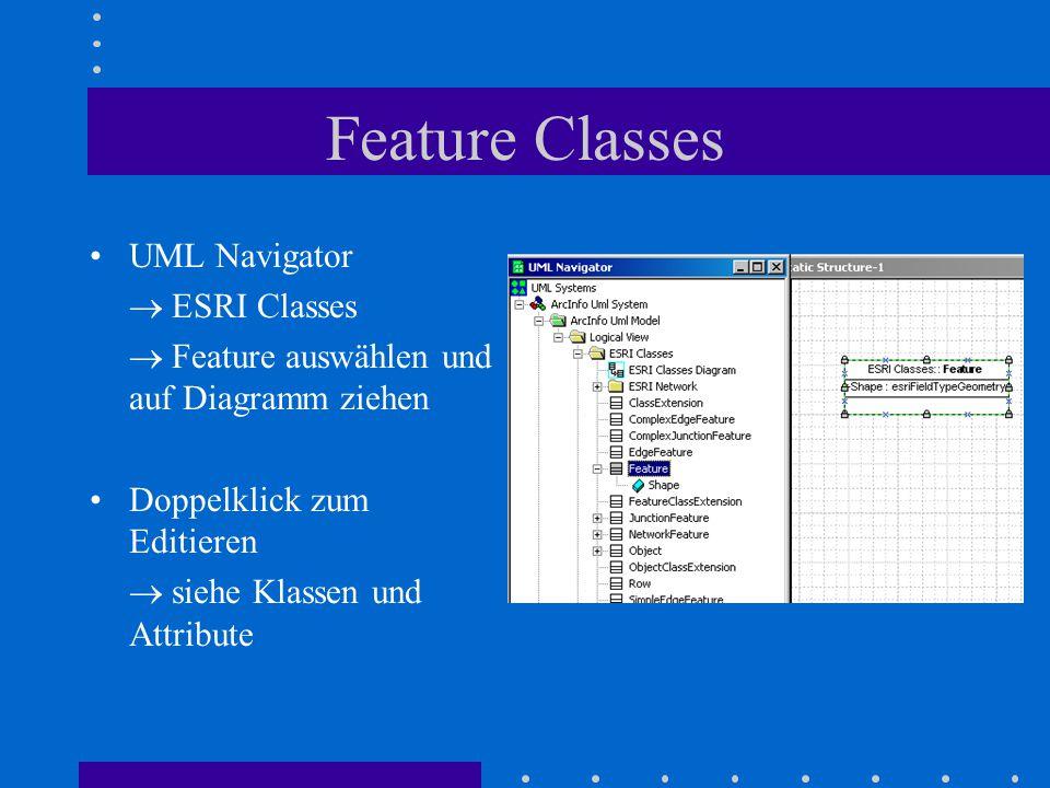 Feature Classes UML Navigator  ESRI Classes  Feature auswählen und auf Diagramm ziehen Doppelklick zum Editieren  siehe Klassen und Attribute