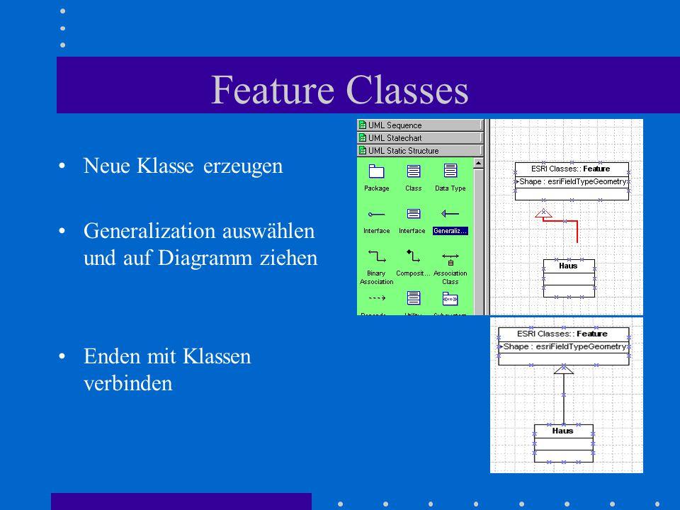 Feature Classes Neue Klasse erzeugen Generalization auswählen und auf Diagramm ziehen Enden mit Klassen verbinden