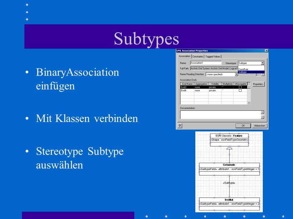 Subtypes BinaryAssociation einfügen Mit Klassen verbinden Stereotype Subtype auswählen