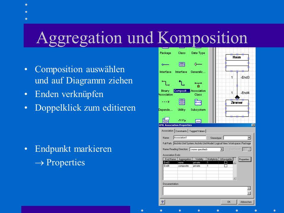 Aggregation und Komposition Composition auswählen und auf Diagramm ziehen Enden verknüpfen Doppelklick zum editieren Endpunkt markieren  Properties
