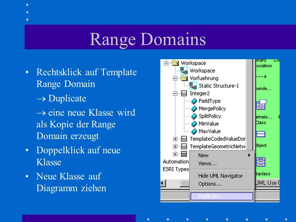 Range Domains Rechtsklick auf Template Range Domain  Duplicate  eine neue Klasse wird als Kopie der Range Domain erzeugt Doppelklick auf neue Klasse Neue Klasse auf Diagramm ziehen