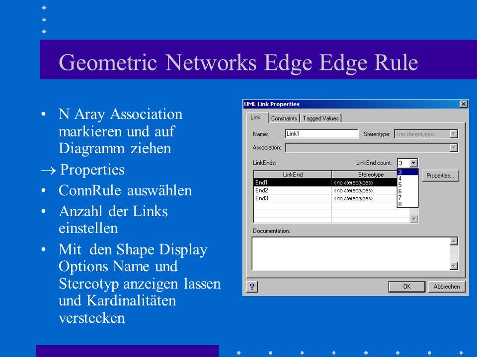 Geometric Networks Edge Edge Rule N Aray Association markieren und auf Diagramm ziehen  Properties ConnRule auswählen Anzahl der Links einstellen Mit den Shape Display Options Name und Stereotyp anzeigen lassen und Kardinalitäten verstecken