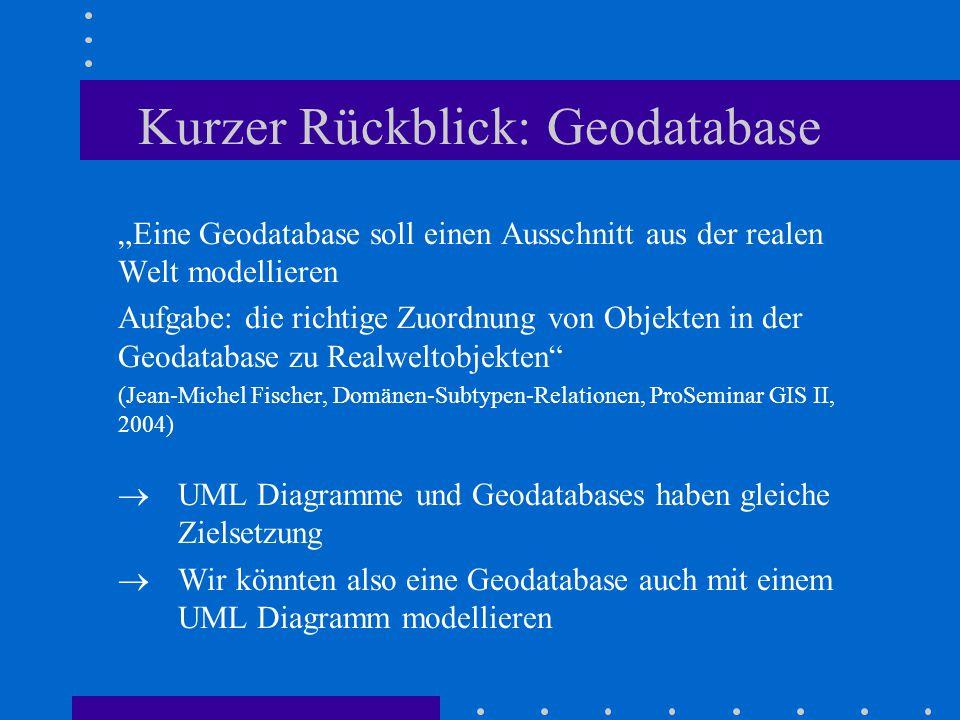 """Kurzer Rückblick: Geodatabase """"Eine Geodatabase soll einen Ausschnitt aus der realen Welt modellieren Aufgabe: die richtige Zuordnung von Objekten in der Geodatabase zu Realweltobjekten (Jean-Michel Fischer, Domänen-Subtypen-Relationen, ProSeminar GIS II, 2004)  UML Diagramme und Geodatabases haben gleiche Zielsetzung  Wir könnten also eine Geodatabase auch mit einem UML Diagramm modellieren"""