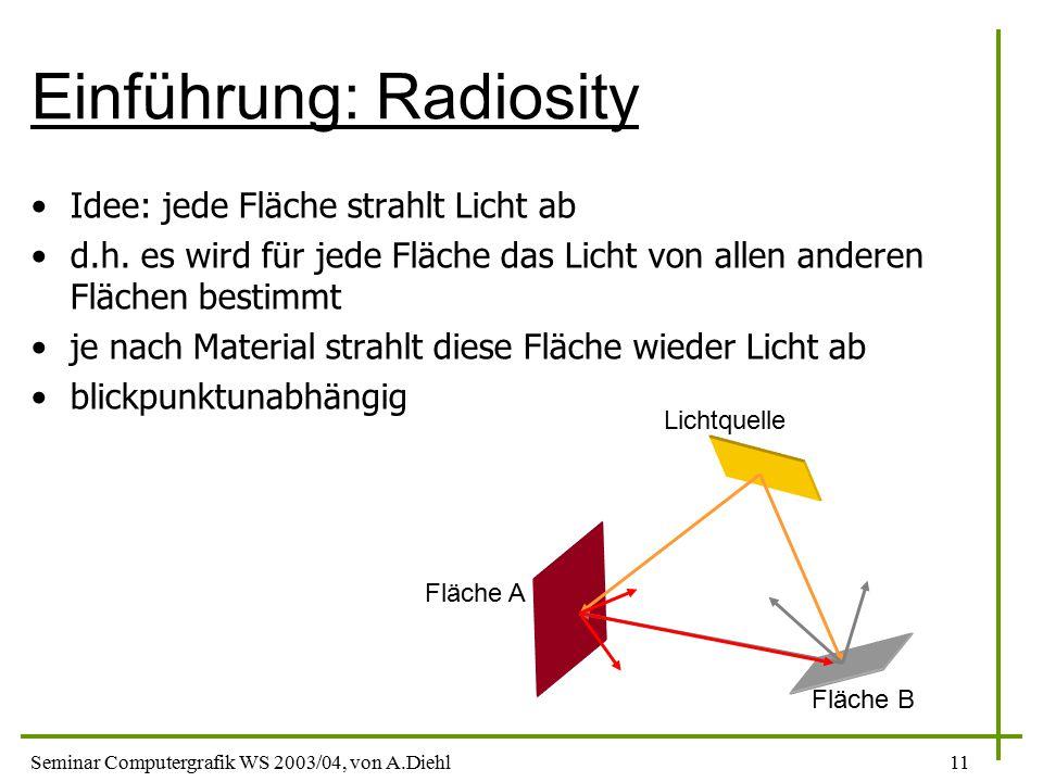 Seminar Computergrafik WS 2003/04, von A.Diehl11 Einführung: Radiosity Idee: jede Fläche strahlt Licht ab d.h.