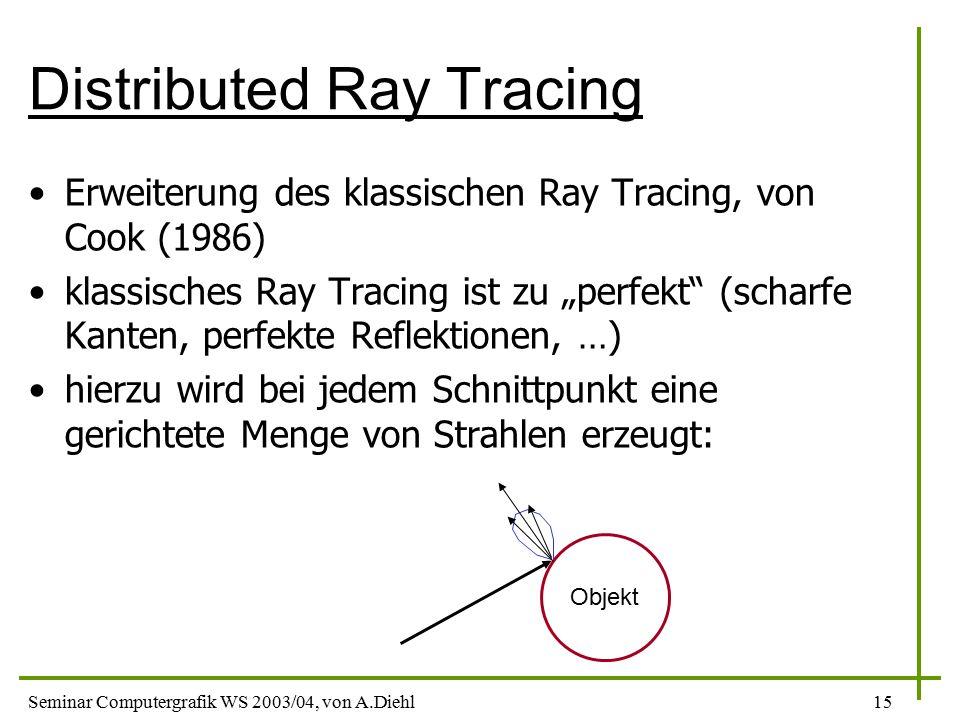 """Seminar Computergrafik WS 2003/04, von A.Diehl15 Distributed Ray Tracing Erweiterung des klassischen Ray Tracing, von Cook (1986) klassisches Ray Tracing ist zu """"perfekt (scharfe Kanten, perfekte Reflektionen, …) hierzu wird bei jedem Schnittpunkt eine gerichtete Menge von Strahlen erzeugt: Objekt"""