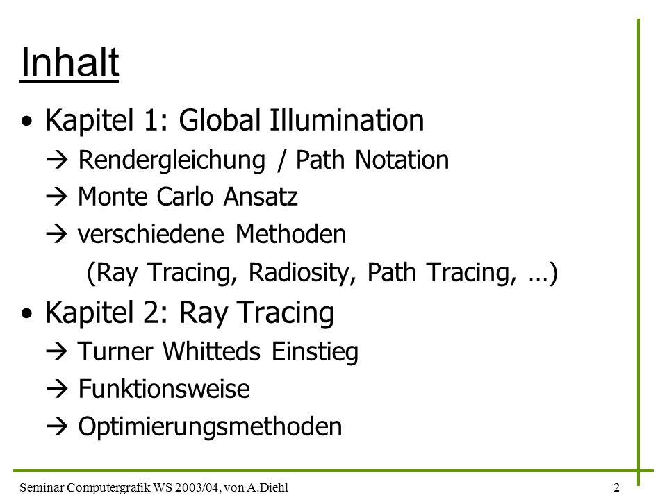 Seminar Computergrafik WS 2003/04, von A.Diehl23 Algorithmus Kamera Bildebene (in Pixeln) Objekt / Fläche Lichtstrahl (zu jeder Quelle) reflektierter Strahl gebrochener Strahl diffuse Oberfläche … … …