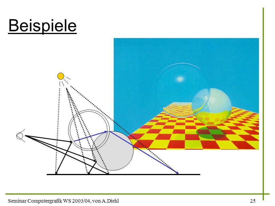 Seminar Computergrafik WS 2003/04, von A.Diehl25 Beispiele
