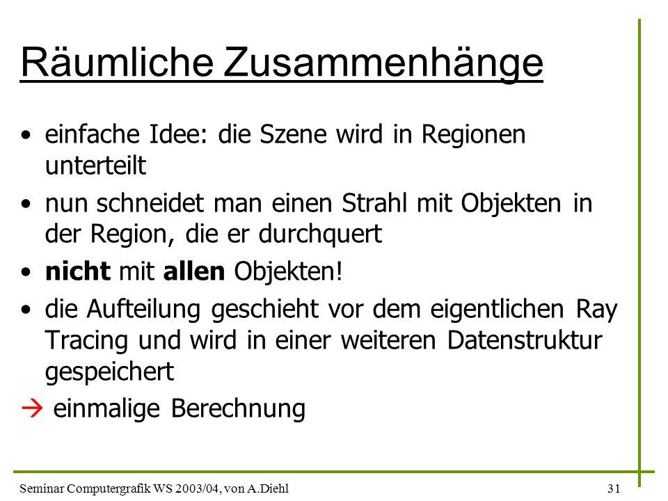 Seminar Computergrafik WS 2003/04, von A.Diehl31 Räumliche Zusammenhänge einfache Idee: die Szene wird in Regionen unterteilt nun schneidet man einen Strahl mit Objekten in der Region, die er durchquert nicht mit allen Objekten.