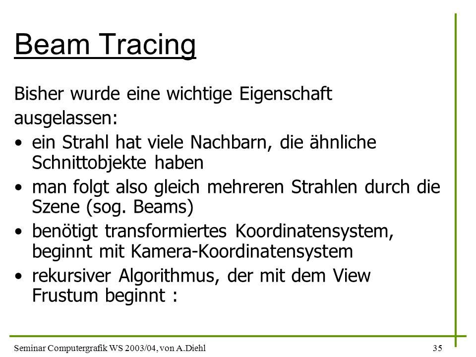 Seminar Computergrafik WS 2003/04, von A.Diehl35 Beam Tracing Bisher wurde eine wichtige Eigenschaft ausgelassen: ein Strahl hat viele Nachbarn, die ähnliche Schnittobjekte haben man folgt also gleich mehreren Strahlen durch die Szene (sog.