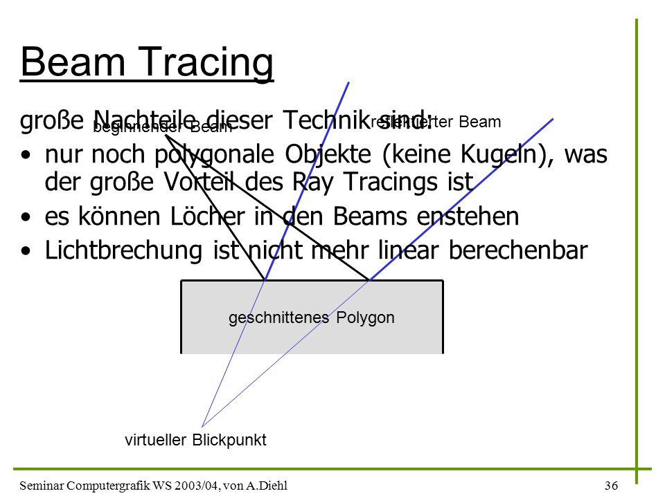 Seminar Computergrafik WS 2003/04, von A.Diehl36 Beam Tracing geschnittenes Polygon beginnender Beam virtueller Blickpunkt reflektierter Beam große Nachteile dieser Technik sind: nur noch polygonale Objekte (keine Kugeln), was der große Vorteil des Ray Tracings ist es können Löcher in den Beams enstehen Lichtbrechung ist nicht mehr linear berechenbar