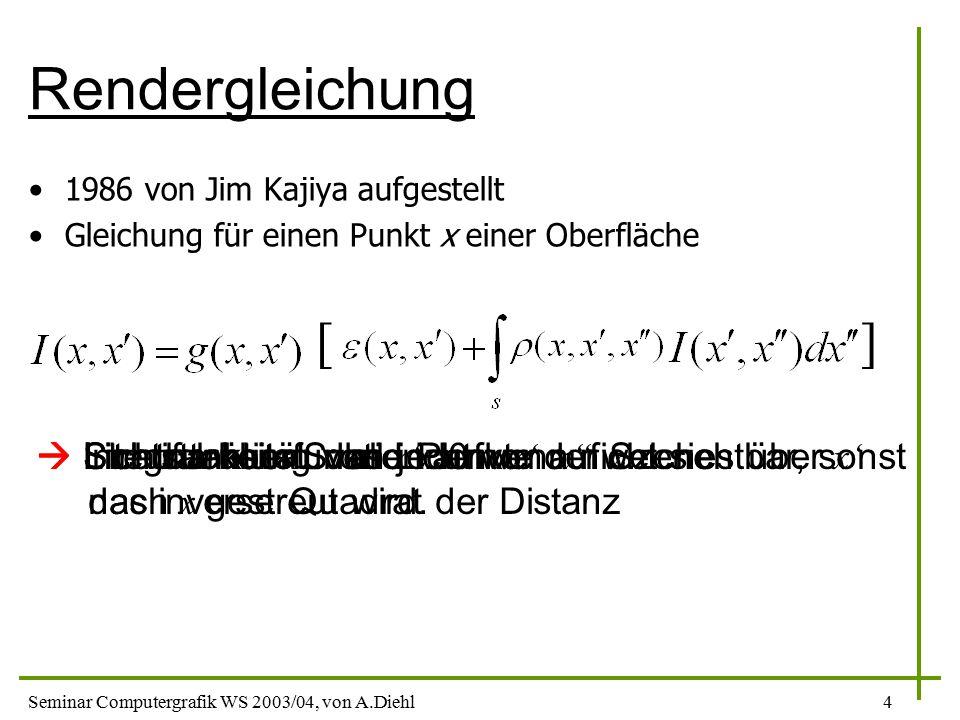 Seminar Computergrafik WS 2003/04, von A.Diehl4 Rendergleichung 1986 von Jim Kajiya aufgestellt Gleichung für einen Punkt x einer Oberfläche []  Lichtintensität von x' auf x.