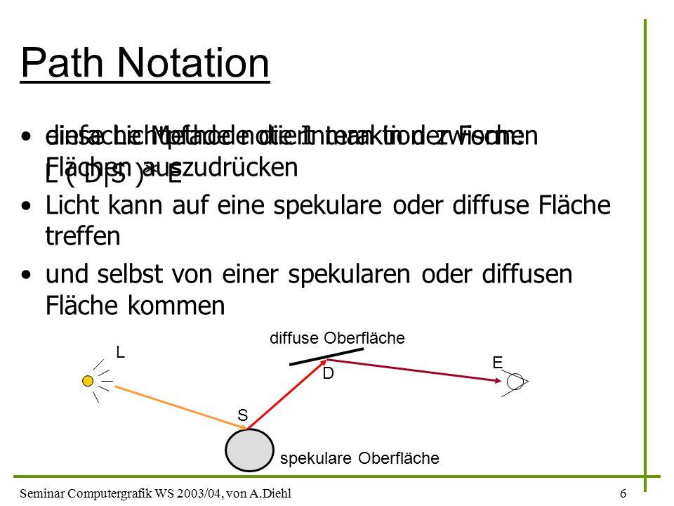 Seminar Computergrafik WS 2003/04, von A.Diehl6 Path Notation einfache Methode die Interaktion zwischen Flächen auszudrücken Licht kann auf eine spekulare oder diffuse Fläche treffen und selbst von einer spekularen oder diffusen Fläche kommen spekulare Oberfläche diffuse Oberfläche L S D E diese Lichtpfade notiert man in der Form: L ( D|S )* E