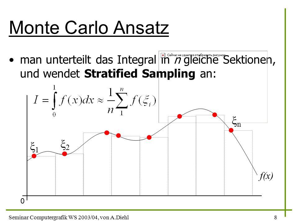 Seminar Computergrafik WS 2003/04, von A.Diehl8 Monte Carlo Ansatz man unterteilt das Integral in n gleiche Sektionen, und wendet Stratified Sampling an: 0 f(x) ξ1ξ1 ξ2ξ2 ξnξn