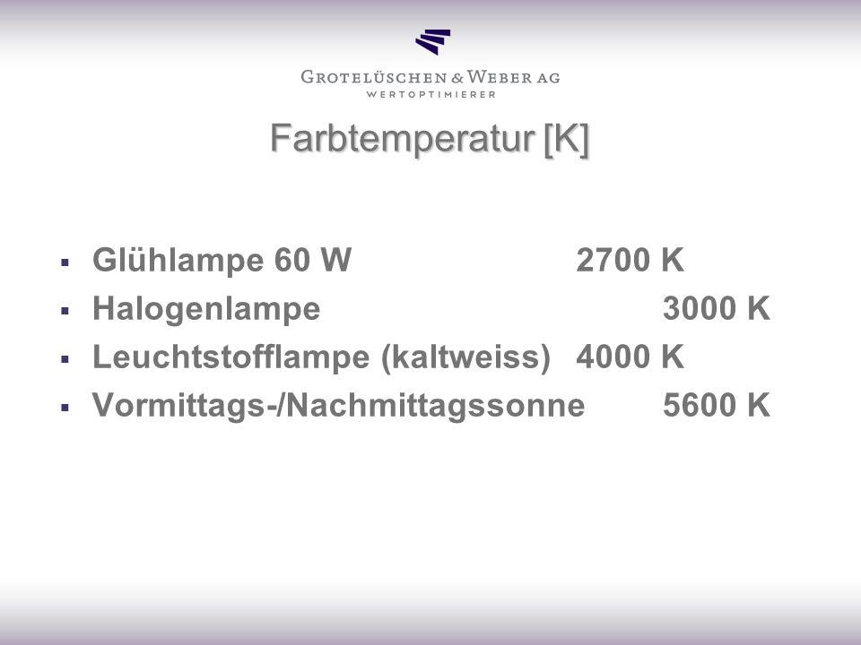 Farbtemperatur [K]   Glühlampe 60 W2700 K   Halogenlampe3000 K   Leuchtstofflampe (kaltweiss)4000 K   Vormittags-/Nachmittagssonne5600 K