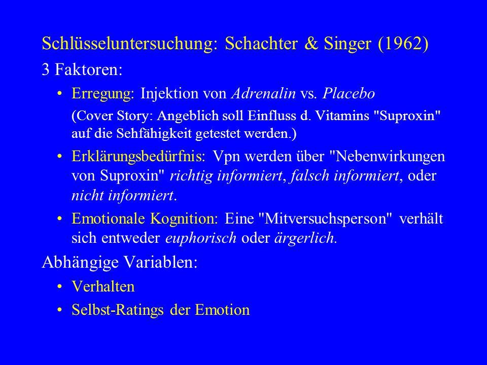 Schlüsseluntersuchung: Schachter & Singer (1962) 3 Faktoren: Erregung: Injektion von Adrenalin vs. Placebo (Cover Story: Angeblich soll Einfluss d. Vi