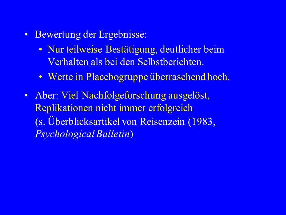 Bewertung der Ergebnisse: Nur teilweise Bestätigung, deutlicher beim Verhalten als bei den Selbstberichten. Werte in Placebogruppe überraschend hoch.