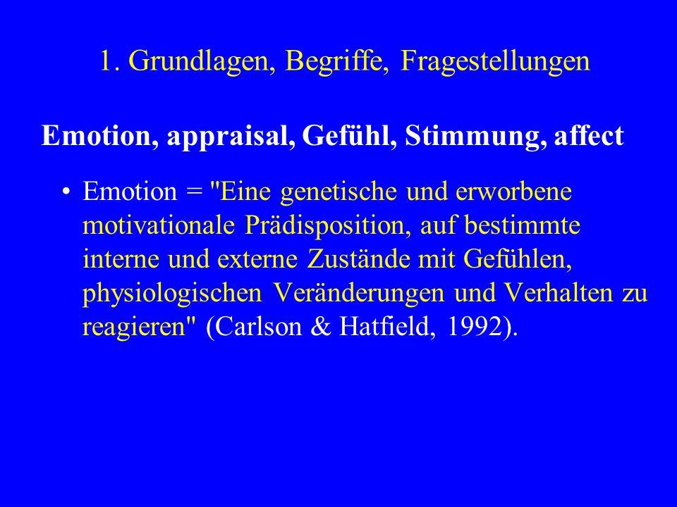 1. Grundlagen, Begriffe, Fragestellungen Emotion, appraisal, Gefühl, Stimmung, affect Emotion =