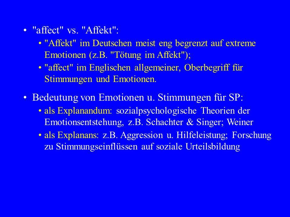 Komponenten einer Emotion (Ereignis) (Dessen Wahrnehmung / Bewertung) Physiologische Reaktion Subjektives Gefühl Motorischer Ausdruck (Mimik, Stimme, Gestik) Handlungstendenz