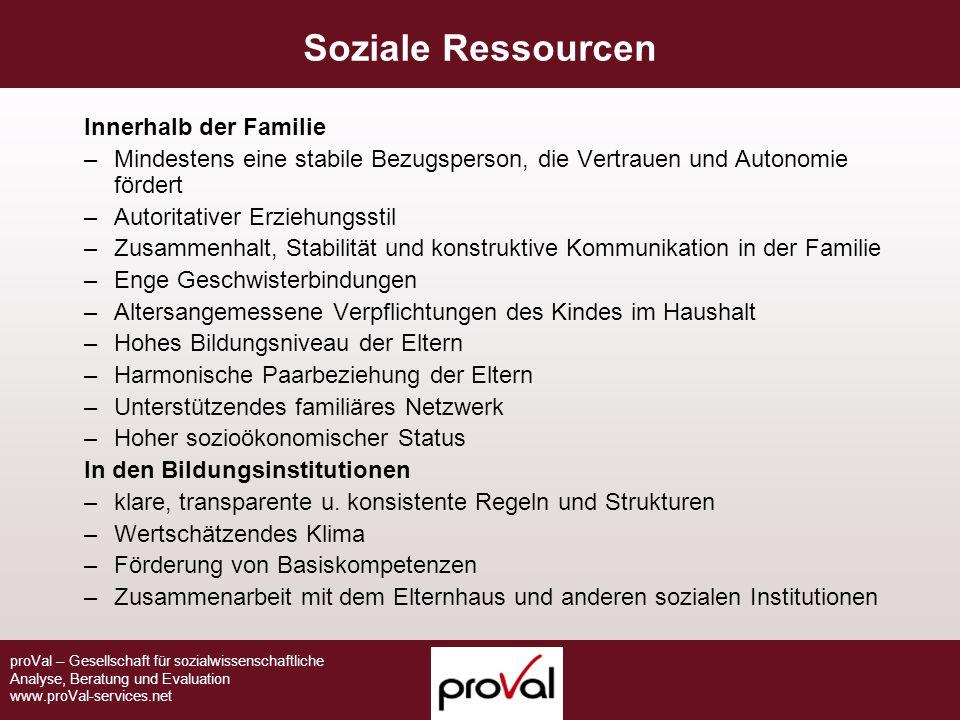 proVal – Gesellschaft für sozialwissenschaftliche Analyse, Beratung und Evaluation www.proVal-services.net Soziale Ressourcen Innerhalb der Familie –M
