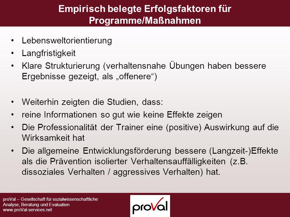 proVal – Gesellschaft für sozialwissenschaftliche Analyse, Beratung und Evaluation www.proVal-services.net Empirisch belegte Erfolgsfaktoren für Progr