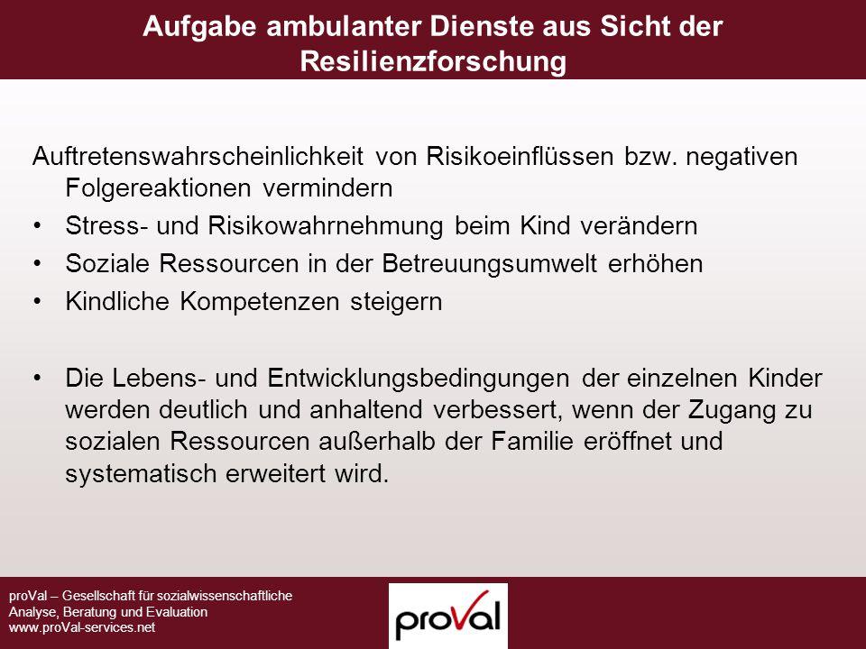 proVal – Gesellschaft für sozialwissenschaftliche Analyse, Beratung und Evaluation www.proVal-services.net Aufgabe ambulanter Dienste aus Sicht der Re