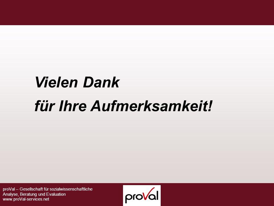 proVal – Gesellschaft für sozialwissenschaftliche Analyse, Beratung und Evaluation www.proVal-services.net Vielen Dank für Ihre Aufmerksamkeit!