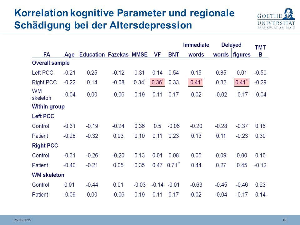 1825.06.2015 Korrelation kognitive Parameter und regionale Schädigung bei der Altersdepression