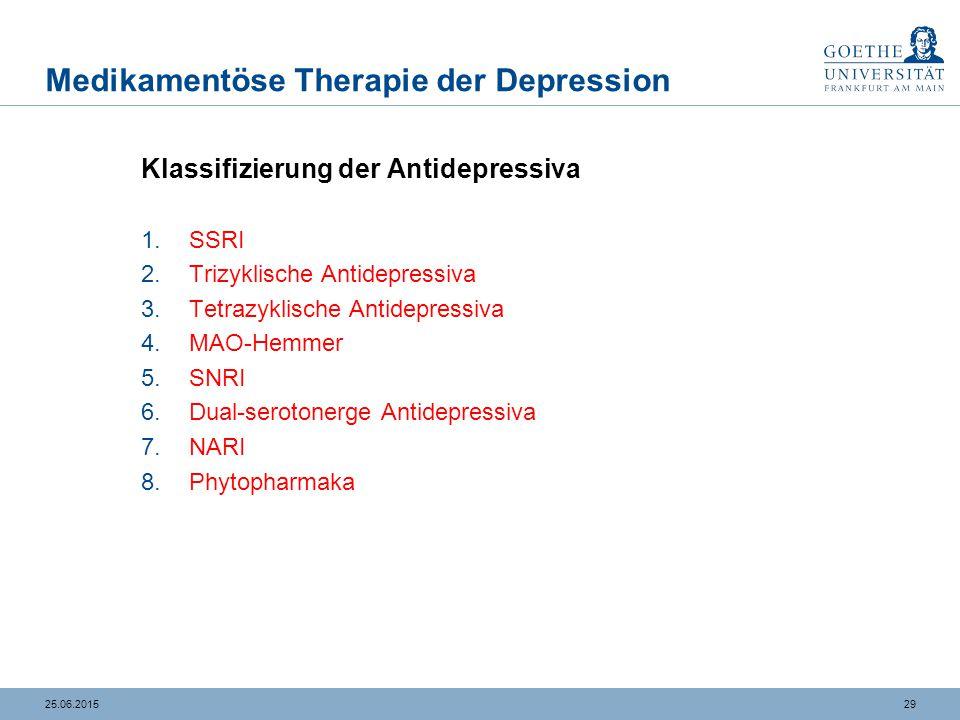 2925.06.2015 Medikamentöse Therapie der Depression Klassifizierung der Antidepressiva 1.SSRI 2.Trizyklische Antidepressiva 3.Tetrazyklische Antidepres