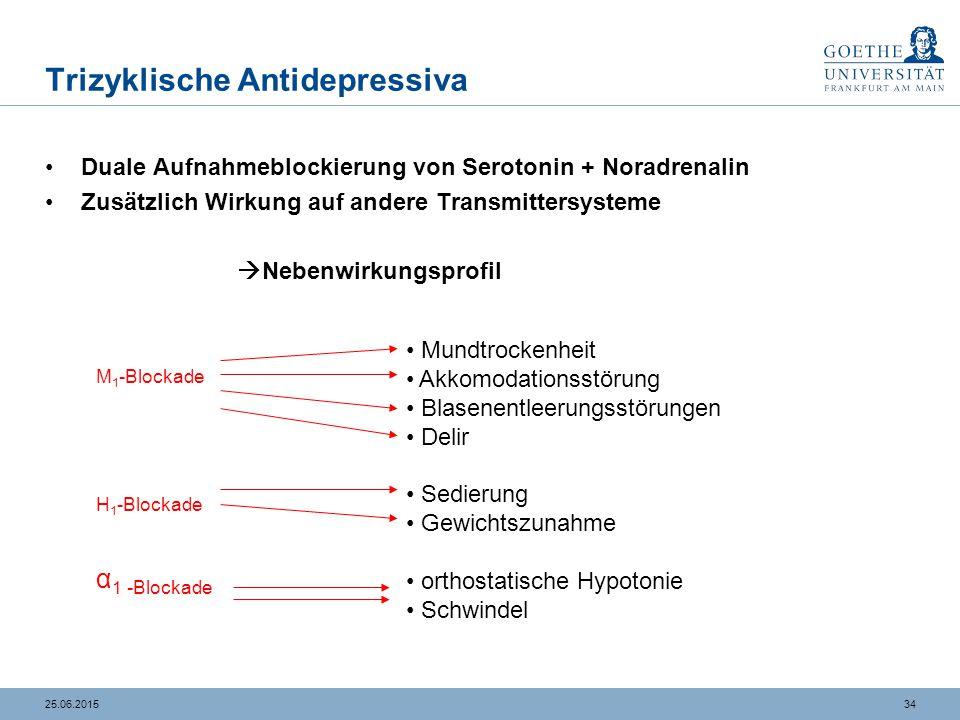 3425.06.2015 Trizyklische Antidepressiva Duale Aufnahmeblockierung von Serotonin + Noradrenalin Zusätzlich Wirkung auf andere Transmittersysteme  Neb