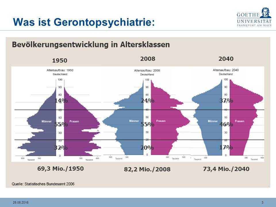 425.06.2015 Störungsbilder im Alter 1.Depressive/Affektive Störungen (Prävalenz bis zu 15%) 2.Demenzen (u.A.