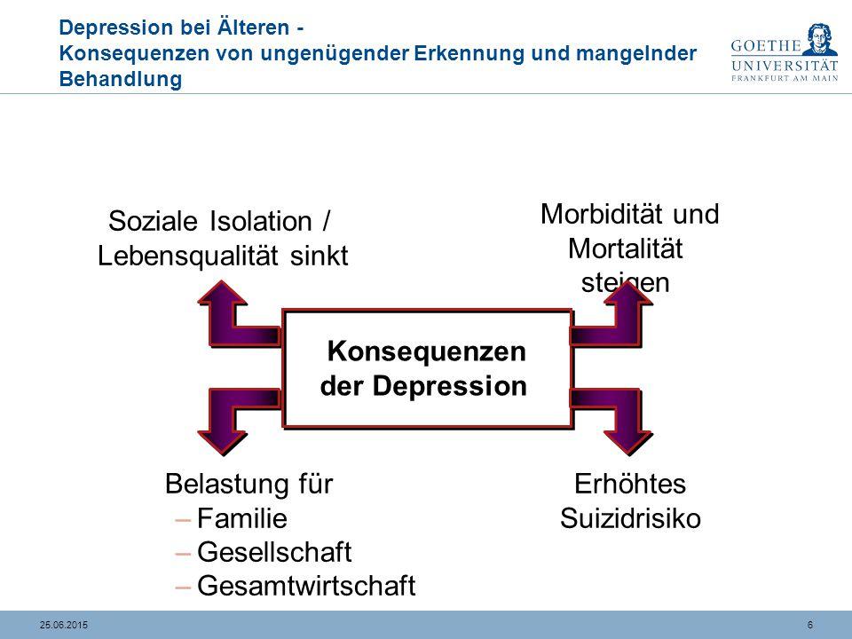625.06.2015 Depression bei Älteren - Konsequenzen von ungenügender Erkennung und mangelnder Behandlung Soziale Isolation / Lebensqualität sinkt Erhöht