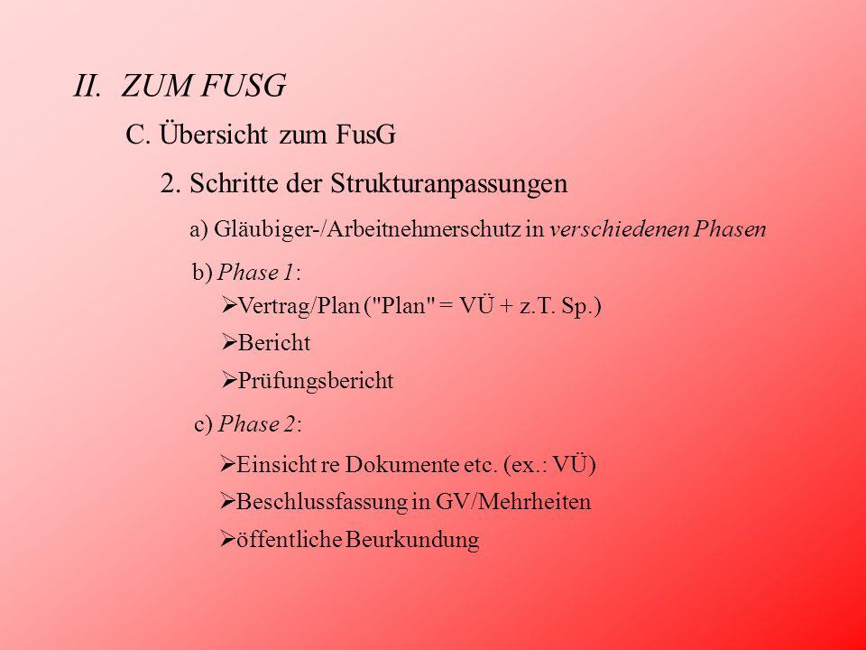 a) Gläubiger-/Arbeitnehmerschutz in verschiedenen Phasen b) Phase 1:  Vertrag/Plan ( Plan = VÜ + z.T.