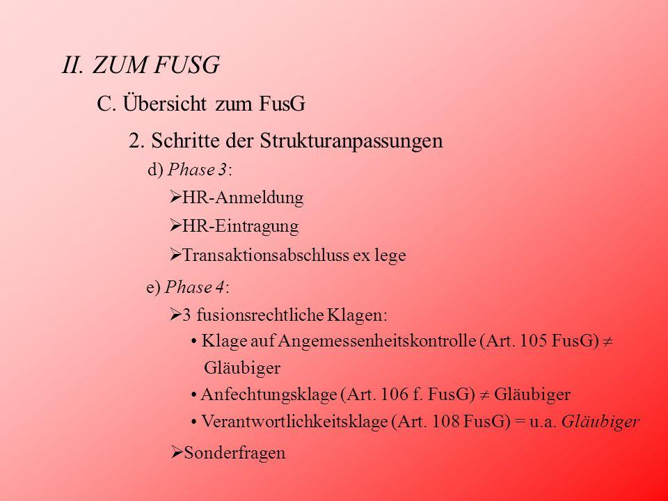 e) Phase 4:  3 fusionsrechtliche Klagen: Klage auf Angemessenheitskontrolle (Art. 105 FusG)  Gläubiger Anfechtungsklage (Art. 106 f. FusG)  Gläubig
