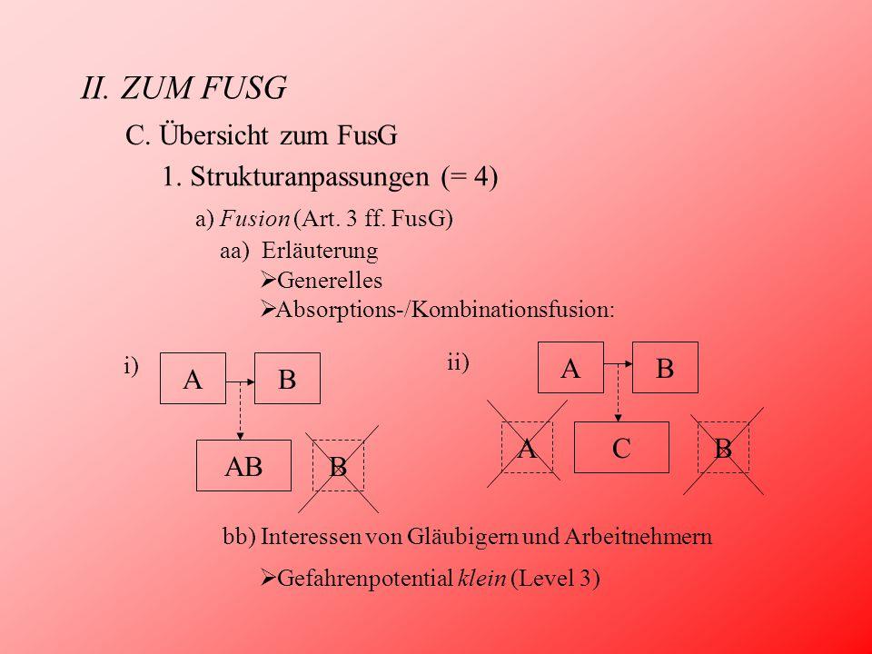  Absorptions-/Kombinationsfusion: C. Übersicht zum FusG 1. Strukturanpassungen (= 4) II. ZUM FUSG bb) Interessen von Gläubigern und Arbeitnehmern  G