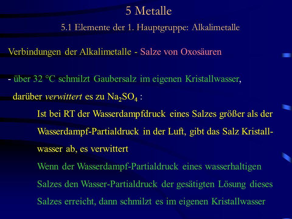 5 Metalle 5.1 Elemente der 1. Hauptgruppe: Alkalimetalle Verbindungen der Alkalimetalle - Salze von Oxosäuren - über 32 °C schmilzt Gaubersalz im eige
