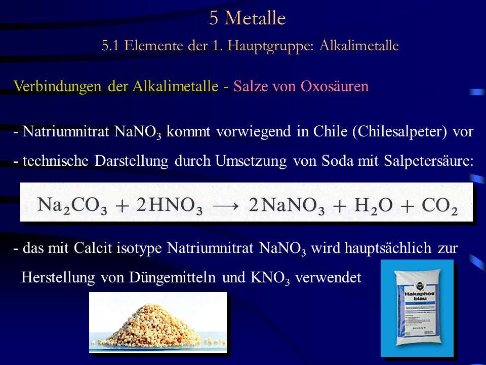 5 Metalle 5.1 Elemente der 1. Hauptgruppe: Alkalimetalle Verbindungen der Alkalimetalle - Salze von Oxosäuren - Natriumnitrat NaNO 3 kommt vorwiegend