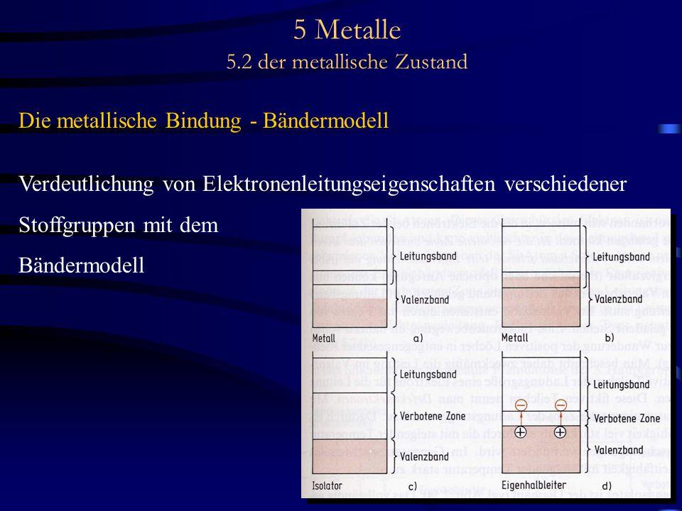 5 Metalle 5.2 der metallische Zustand Die metallische Bindung - Bändermodell Verdeutlichung von Elektronenleitungseigenschaften verschiedener Stoffgru