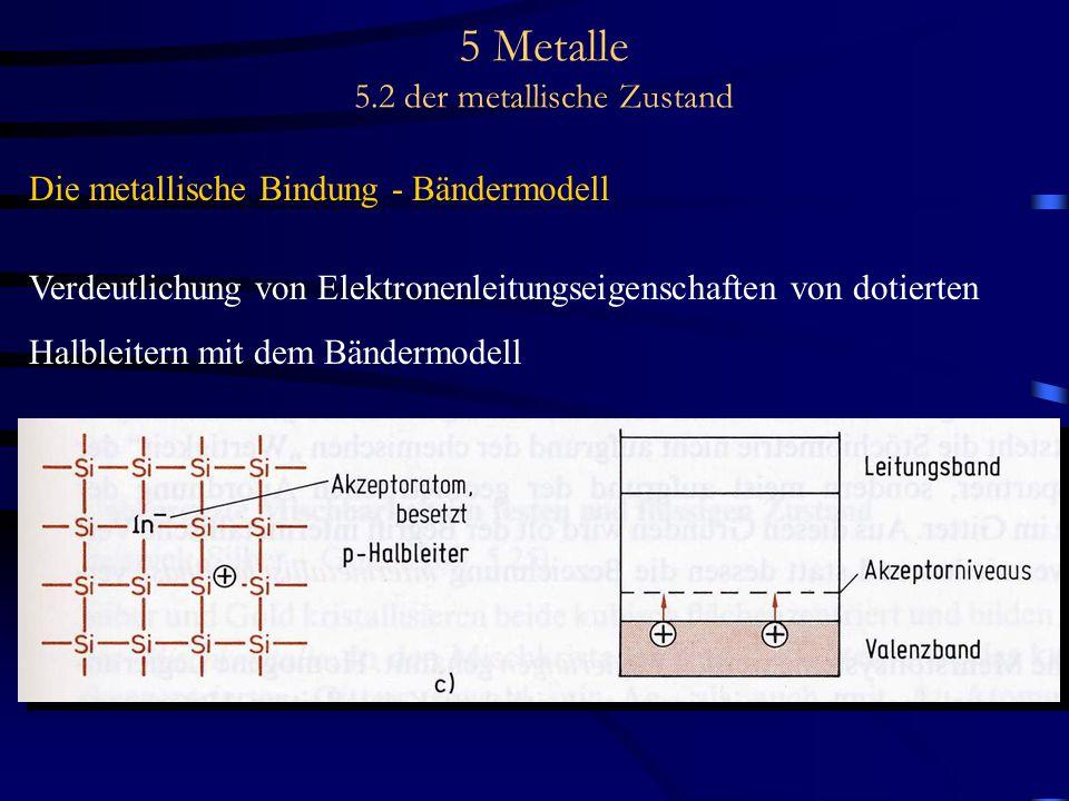 5 Metalle 5.2 der metallische Zustand Die metallische Bindung - Bändermodell Verdeutlichung von Elektronenleitungseigenschaften von dotierten Halbleit