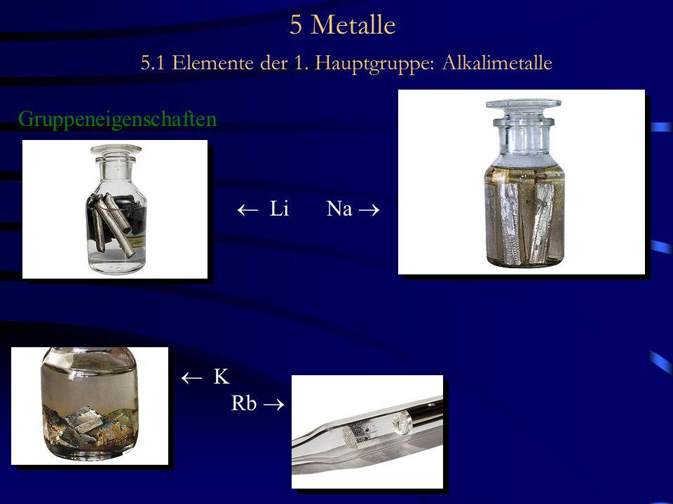 5 Metalle 5.1 Elemente der 1. Hauptgruppe: Alkalimetalle Gruppeneigenschaften  Li Na   K Rb 