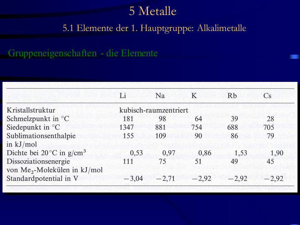 5 Metalle 5.1 Elemente der 1. Hauptgruppe: Alkalimetalle Gruppeneigenschaften - die Elemente