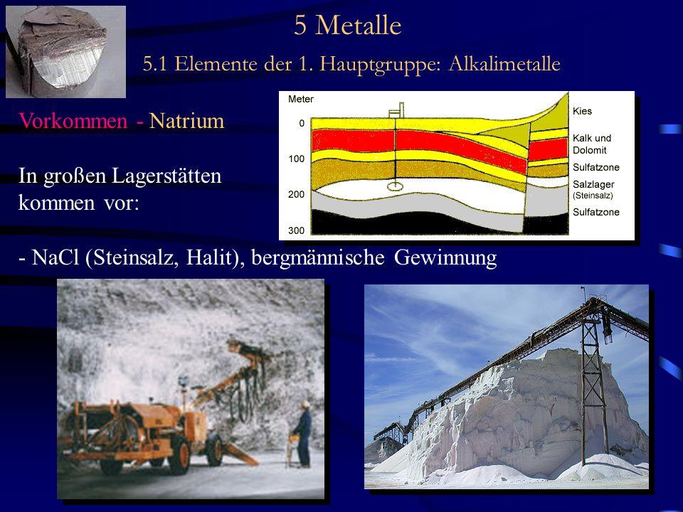 5 Metalle 5.1 Elemente der 1. Hauptgruppe: Alkalimetalle Vorkommen - Natrium In großen Lagerstätten kommen vor: - NaCl (Steinsalz, Halit), bergmännisc