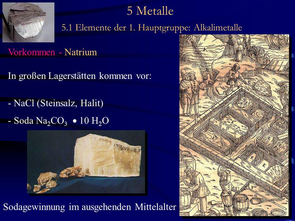 5 Metalle 5.1 Elemente der 1. Hauptgruppe: Alkalimetalle Vorkommen - Natrium In großen Lagerstätten kommen vor: - NaCl (Steinsalz, Halit) - Soda Na 2