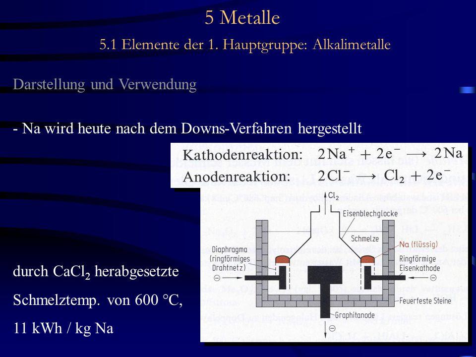 5 Metalle 5.1 Elemente der 1. Hauptgruppe: Alkalimetalle Darstellung und Verwendung - Na wird heute nach dem Downs-Verfahren hergestellt durch CaCl 2