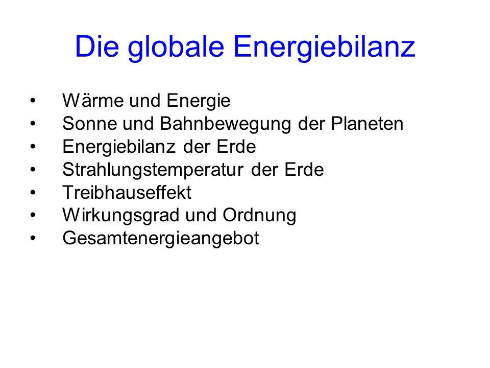 Die globale Energiebilanz Wärme und Energie Sonne und Bahnbewegung der Planeten Energiebilanz der Erde Strahlungstemperatur der Erde Treibhauseffekt W