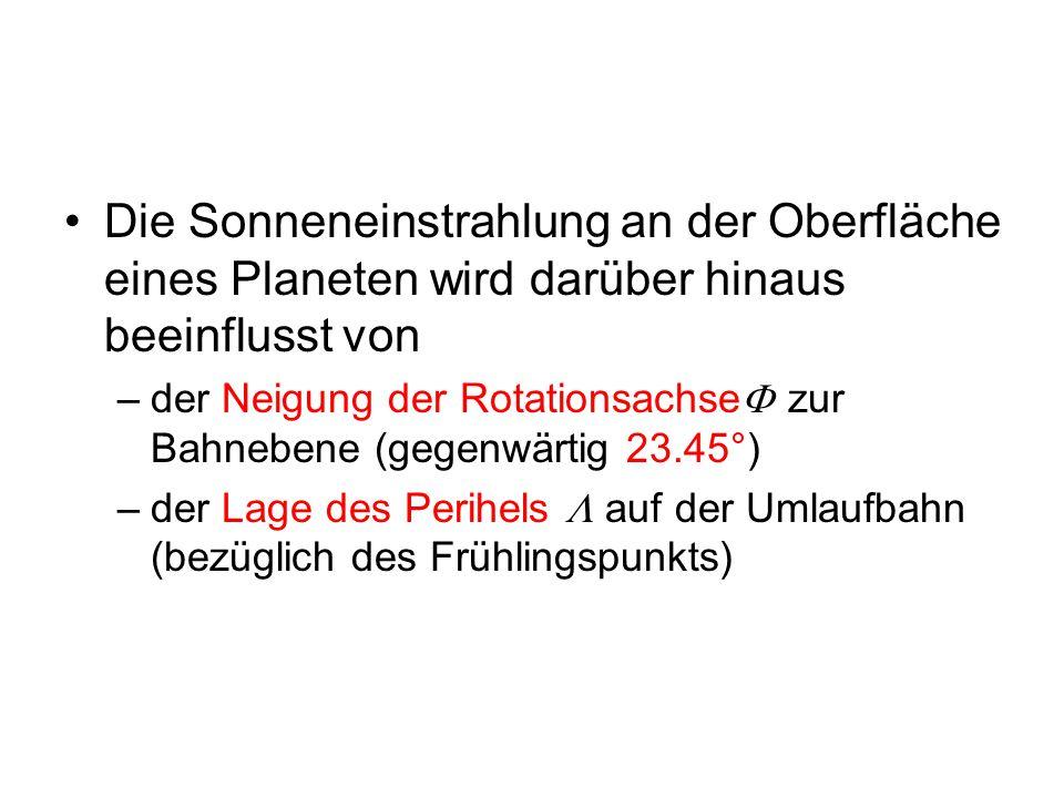 Die Sonneneinstrahlung an der Oberfläche eines Planeten wird darüber hinaus beeinflusst von –der Neigung der Rotationsachse  zur Bahnebene (gegenwärt
