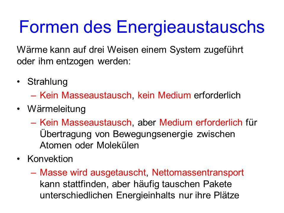 Formen des Energieaustauschs Strahlung –Kein Masseaustausch, kein Medium erforderlich Wärmeleitung –Kein Masseaustausch, aber Medium erforderlich für
