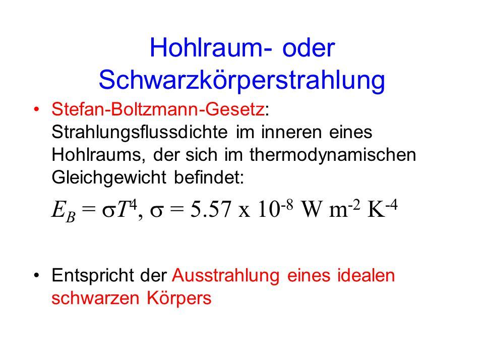 Hohlraum- oder Schwarzkörperstrahlung Stefan-Boltzmann-Gesetz: Strahlungsflussdichte im inneren eines Hohlraums, der sich im thermodynamischen Gleichg