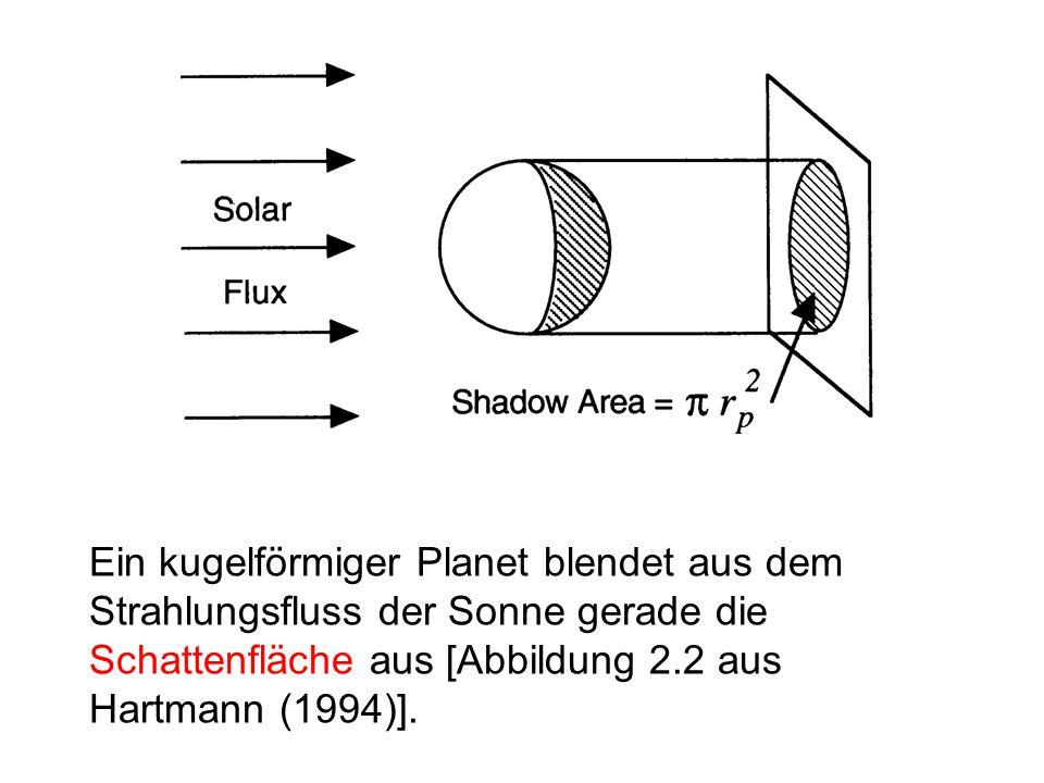 Ein kugelförmiger Planet blendet aus dem Strahlungsfluss der Sonne gerade die Schattenfläche aus [Abbildung 2.2 aus Hartmann (1994)].